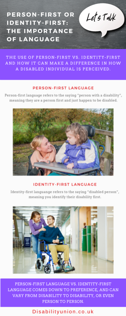 Person-First or Identity-First Language