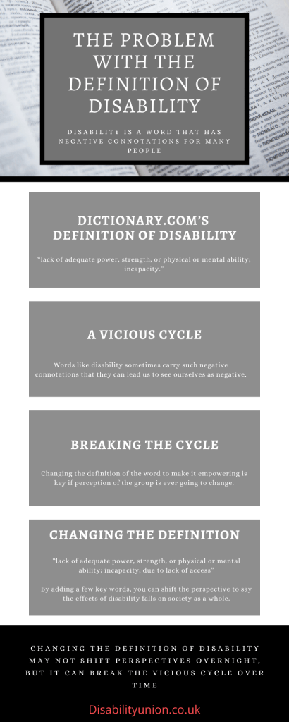 The Problem with the Definition of Disability
