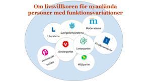 Riksdagaspartiernas loggor samlade i en bild som representerar samlade åsikter
