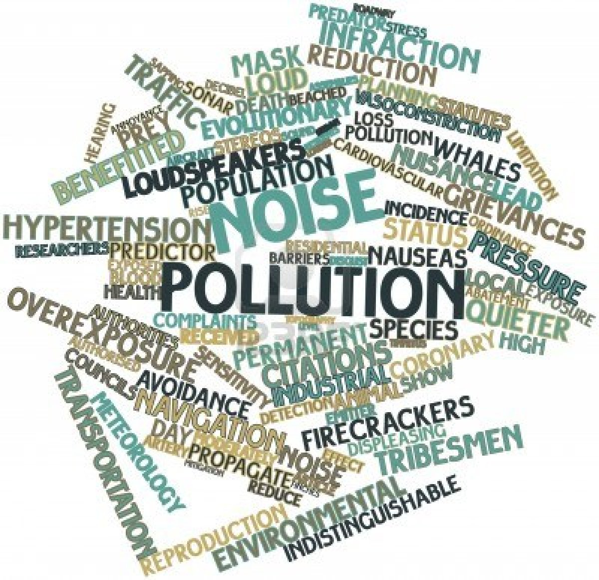 List of environmental organisations topics
