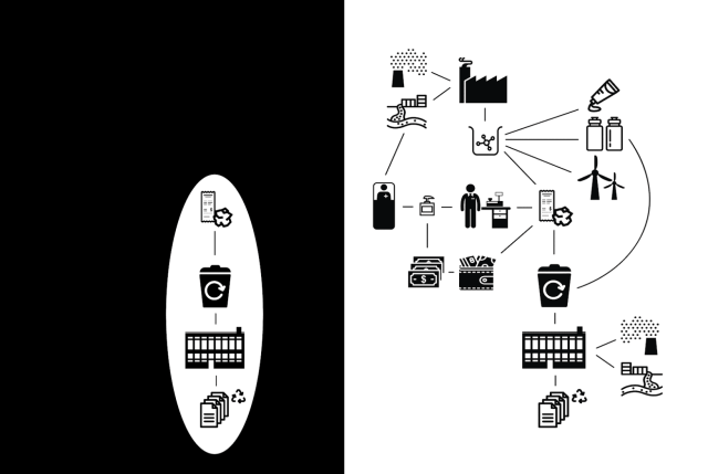flow chart of an expansive network (right) versus a small keyhole view of that network (left)