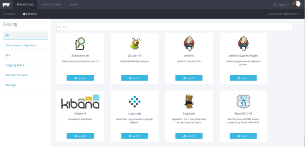 applications-catalog