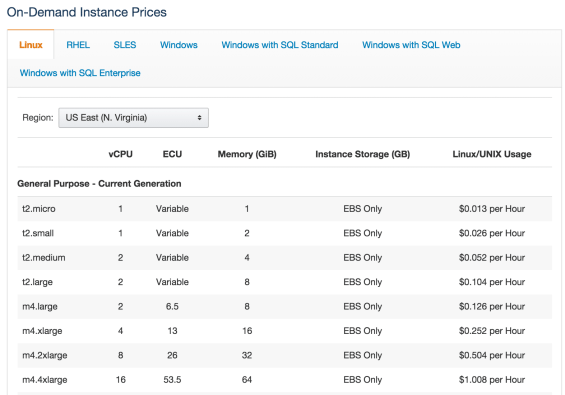 aws-pricing