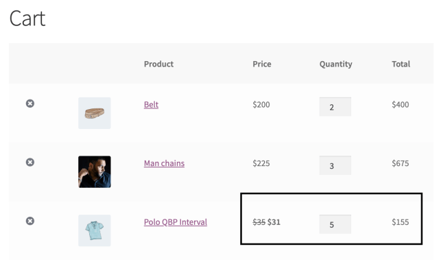 Tiered pricing product added to cart