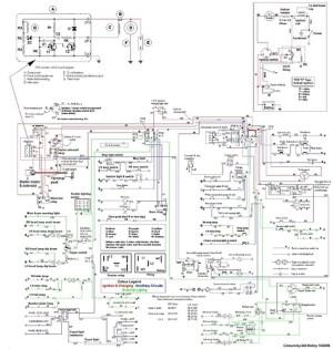 Wiring Diagram Jaguar E Type  Wiring Diagram