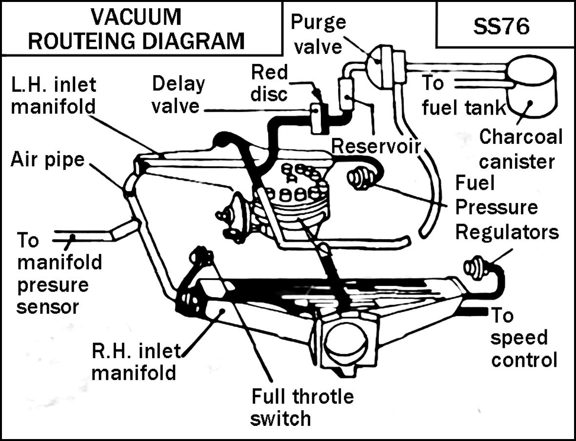 Jaguar Xj12 Canadian Vacuum Lines