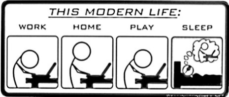 comic: work, home, play — all sitting slouched over the computer. Dreams: sitting slouched over the computer