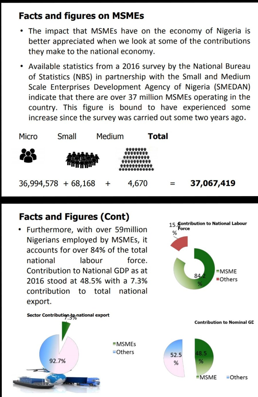 File: Economy Fact and Figures