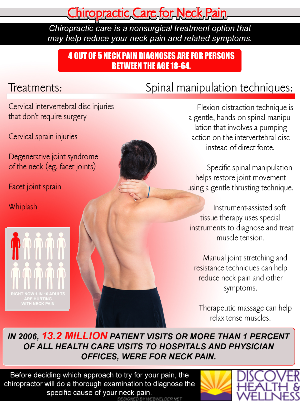 chiropractic care for neck pain - discover health and wellness