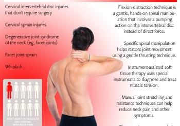 lone-tree-colorado-chiropractic-neck-pain-infographic
