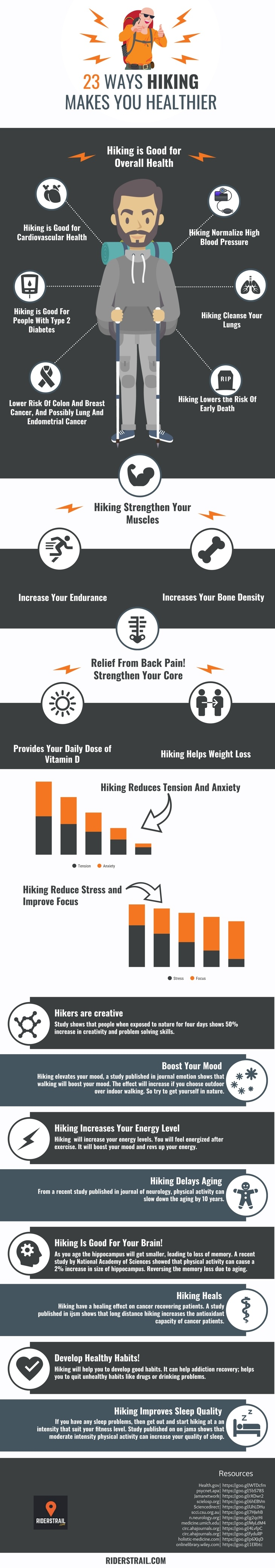 How does hiking make you healthier? Check out these 23 ways!