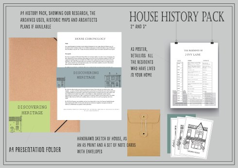 Graphic showing contents of a house history pack