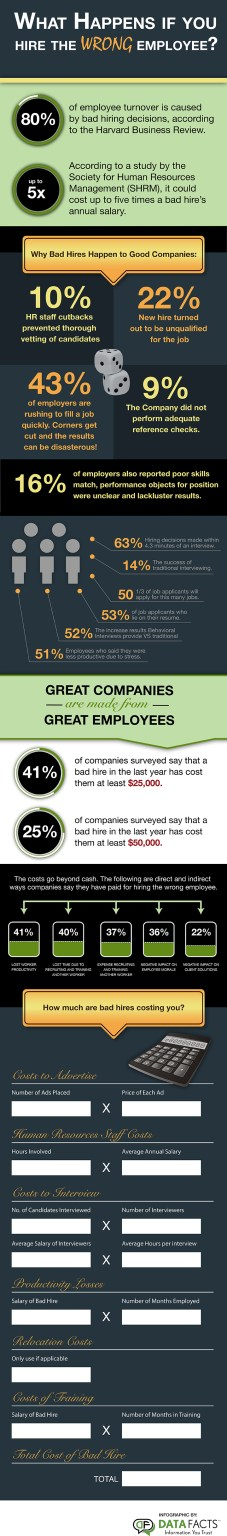 The Cost of a Bad Hire   Data Facts