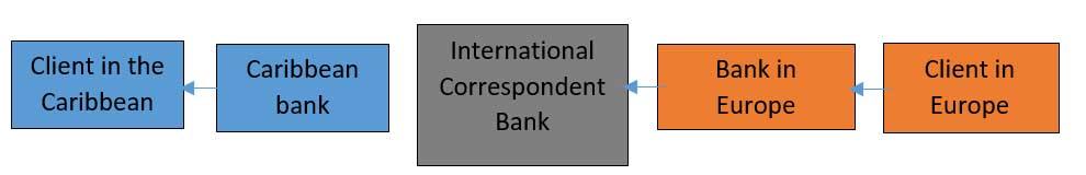 Banking-illustration2