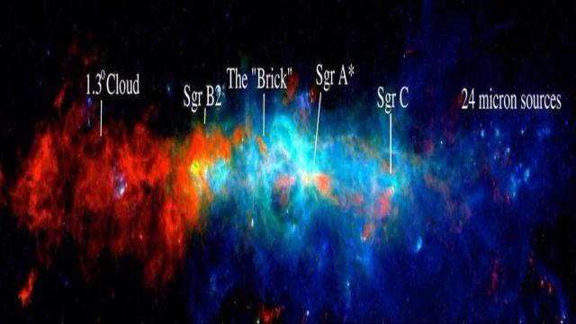 Central molecular zone of the Milky Way