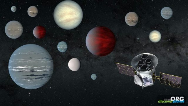 TESS has release a collected data of 2,200 exoplanets