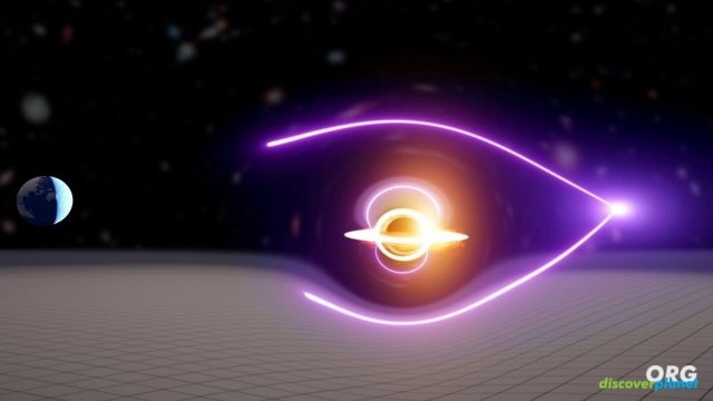 Recently a team used gamma-ray bursts and gravitational lensing to find IMBHs