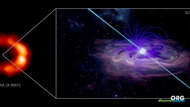 Astronomers have found the piece of Neutron Star from Supernova 1987A