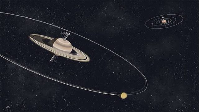 Saturn with its axial tilt