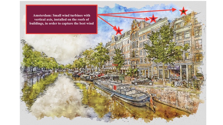 Amsterdam with text