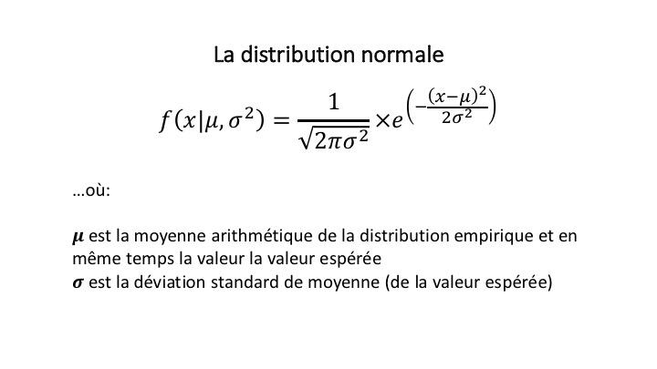 Distribution normale de base