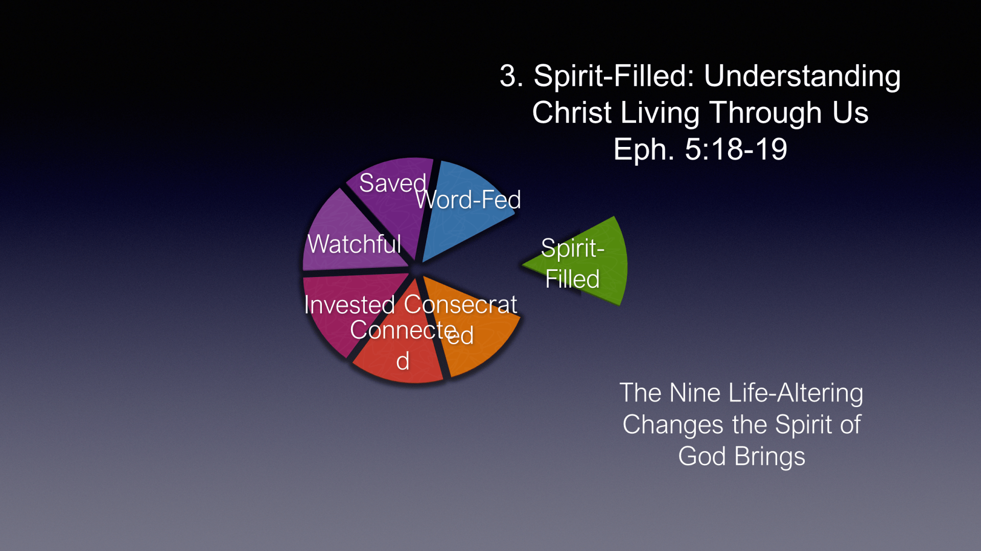 FTF-15 - Face2Face Discipleship - 7 Habits Of Highly Useful Believers (18)