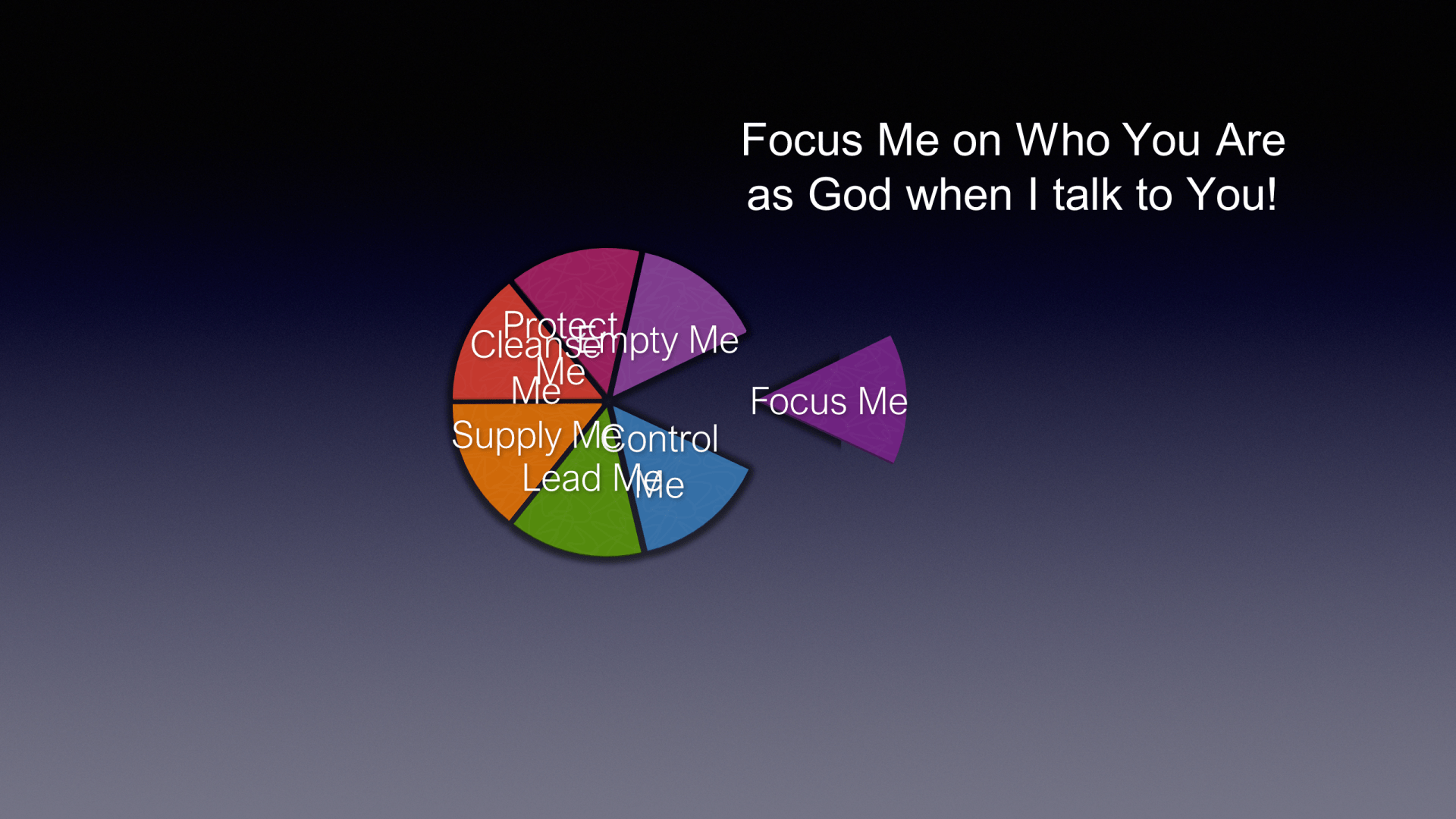 FTF-15 - Face2Face Discipleship - 7 Habits Of Highly Useful Believers (7)