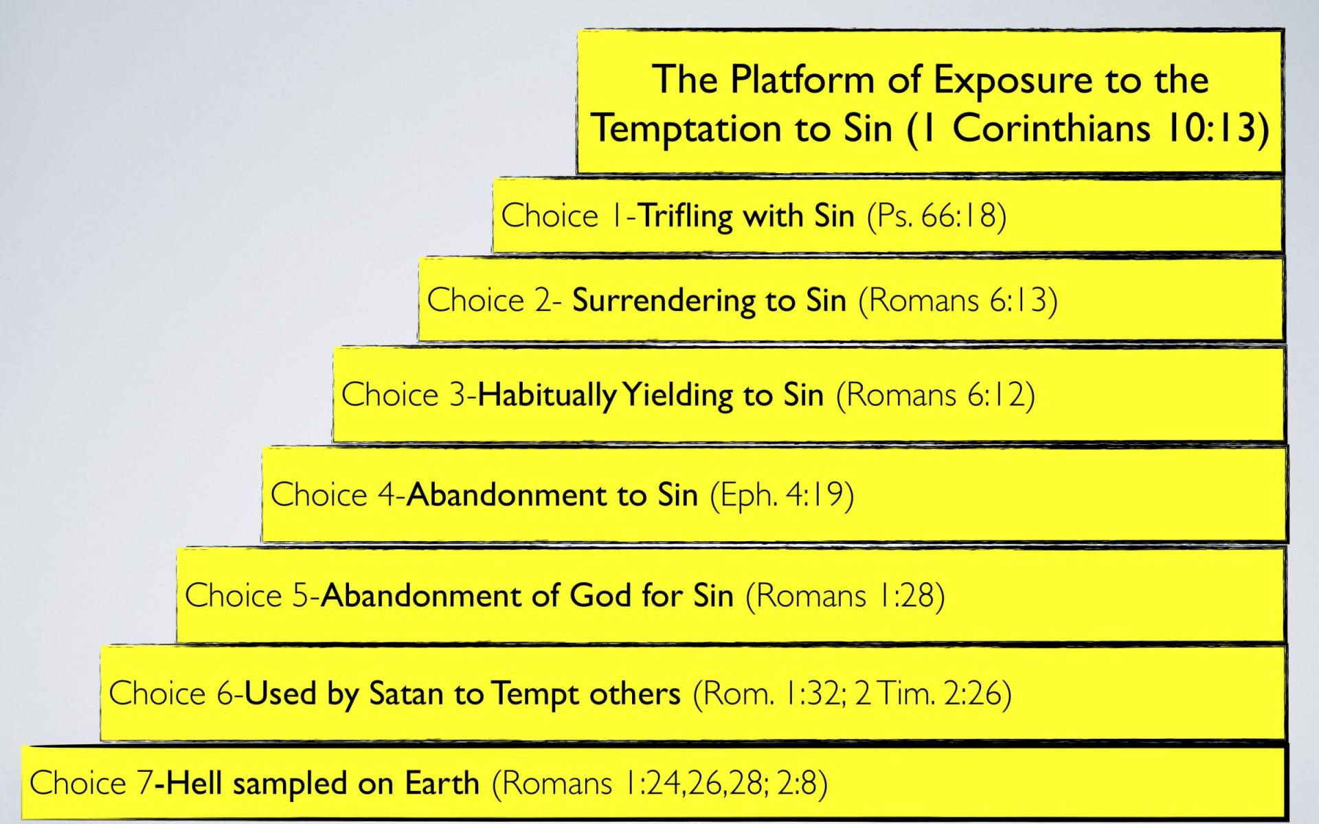 BC&D-15 - Lesson 5-2 - The Platform Of Exposure To The Temptation To Sin-09