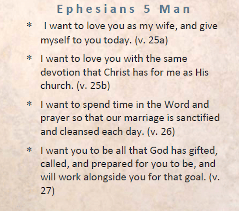 Word Filled Marriage Card Ephesians 5 Man 1