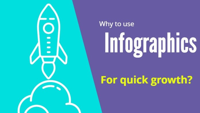 what are infographics and why are they important?