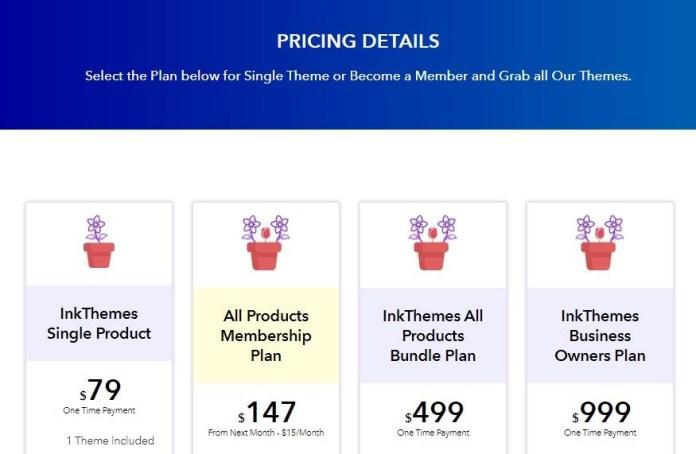 Inkthemes pricing