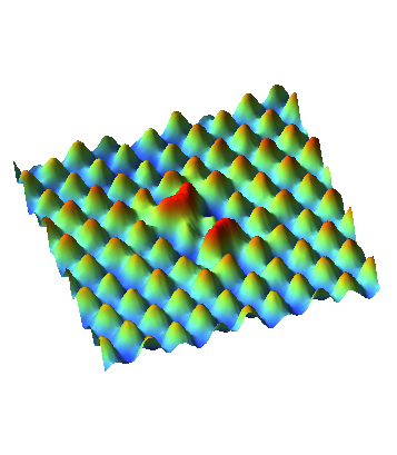 Atoms as viewed by scanning tunneling microscopy