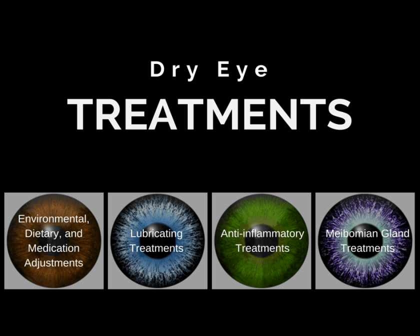 treatments for dry eye