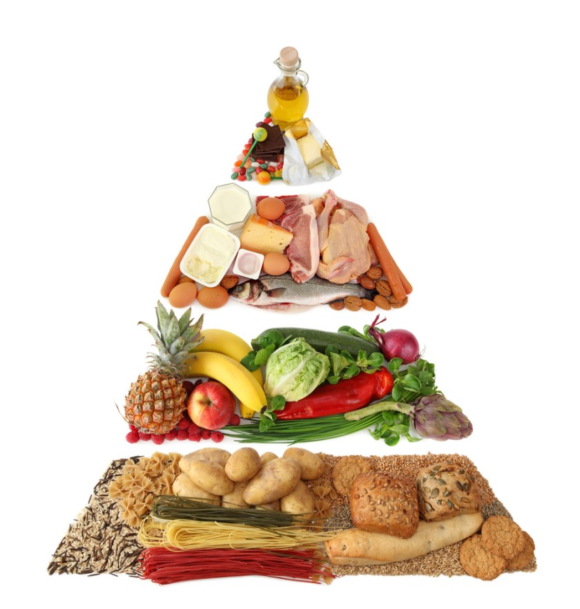 food pyramid - best nutrition for older adults