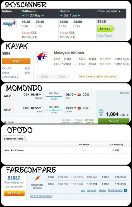 comparison early booking