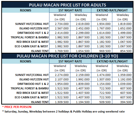 tiger-island-price-list