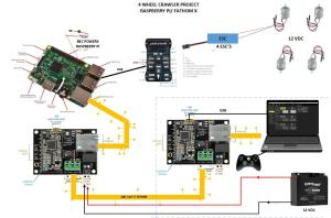Anyone use Blue Robotics Fathom XRaspberry PI Tethered on a Crawler?  ArduRover  ArduPilot