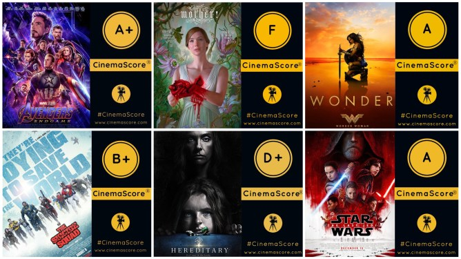 A collage of various CinemaScore grades  from the following films, AVENGERS: ENDGAME, WONDER WOMAN, HEREDITARY, THE SUICIDE SQUAD, MOTHER!, and STAR WARS: THE LAST JEDI.