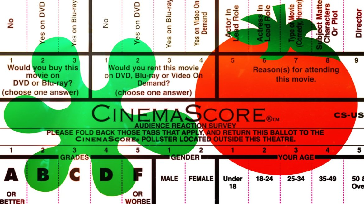 The official Rotten and Fresh logos for Rotten Tomatoes placed under the official film review surveys handed out by CinemaScore.