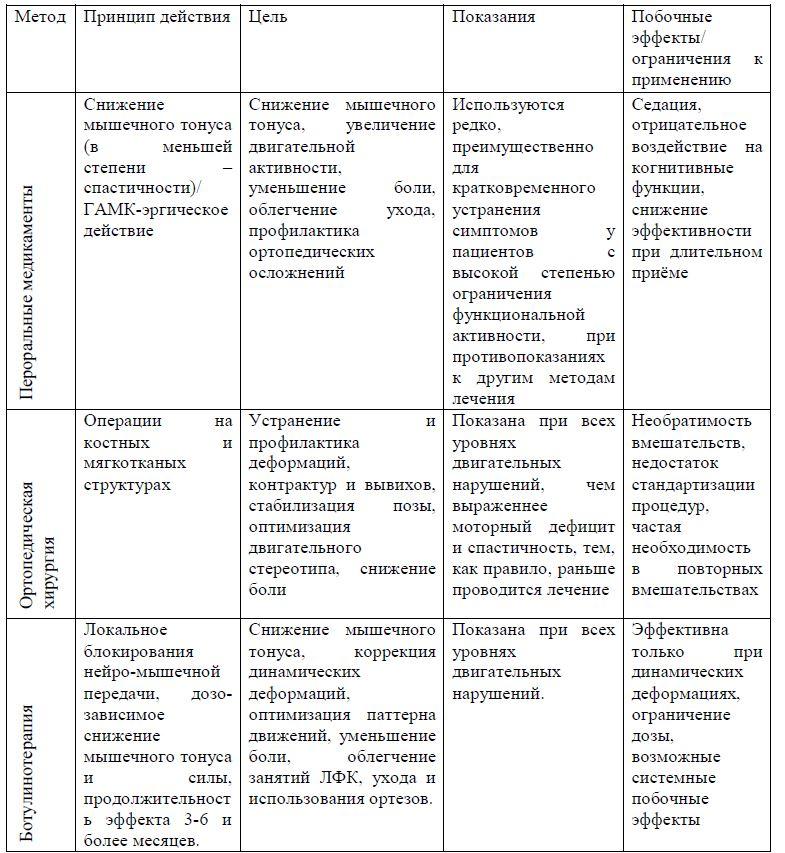 Tarptautinė ligų klasifikacija