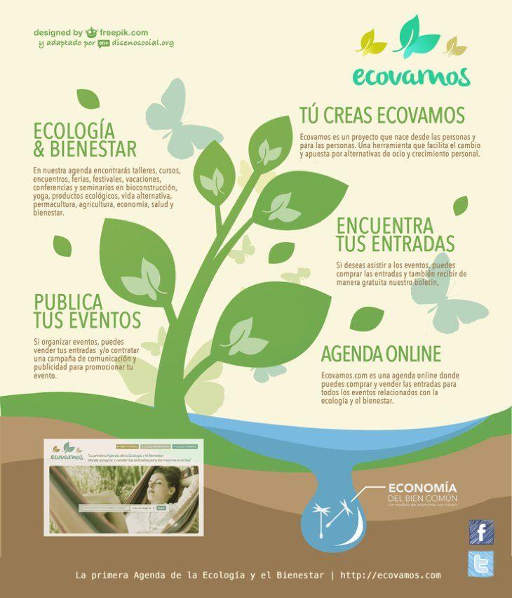 infografia ocio alternativo ecologico bienestar
