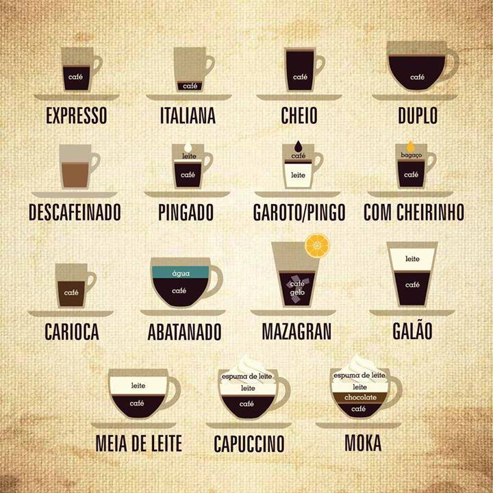 Café en Lisboa