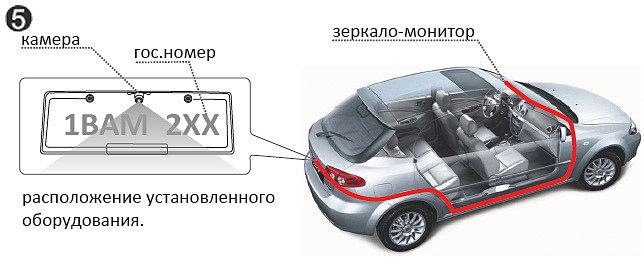 يوضح الشكل 5 تثبيت تقريبي، مع تحتها خط (KR. اللون)، حيث يتم وضع الأسلاك عادة من الكاميرا إلى المرآة.