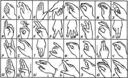 Священников обучат языку глухих