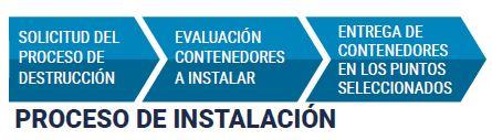 Dismega- empresa destrucción certificada en Vigo