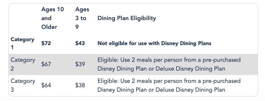 Hoop-Dee-Doo Pricing
