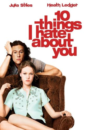 Top 5 Throwback Films to Watch on Disney Plus 5