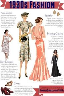 http://vintagedancer.com/1930s/women-1930s-fashion/