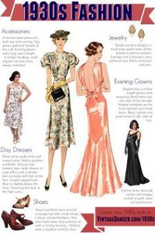 http://vintagedancer.com/1930s/women-1930s-fashion/