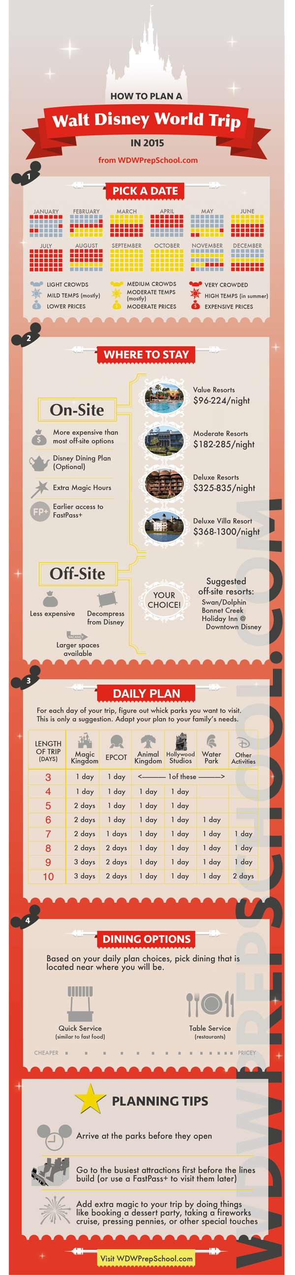 Disney Vacation Planning tips